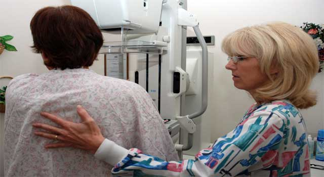 Breast Cancer Screening Guidelines And Prognosis