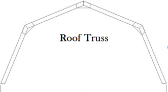How to Build Barn Roof Trusses
